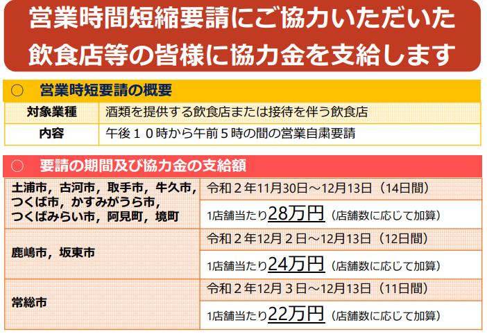 県内 コロナ 茨城 新型コロナウイルスワクチン接種チーム/茨城県